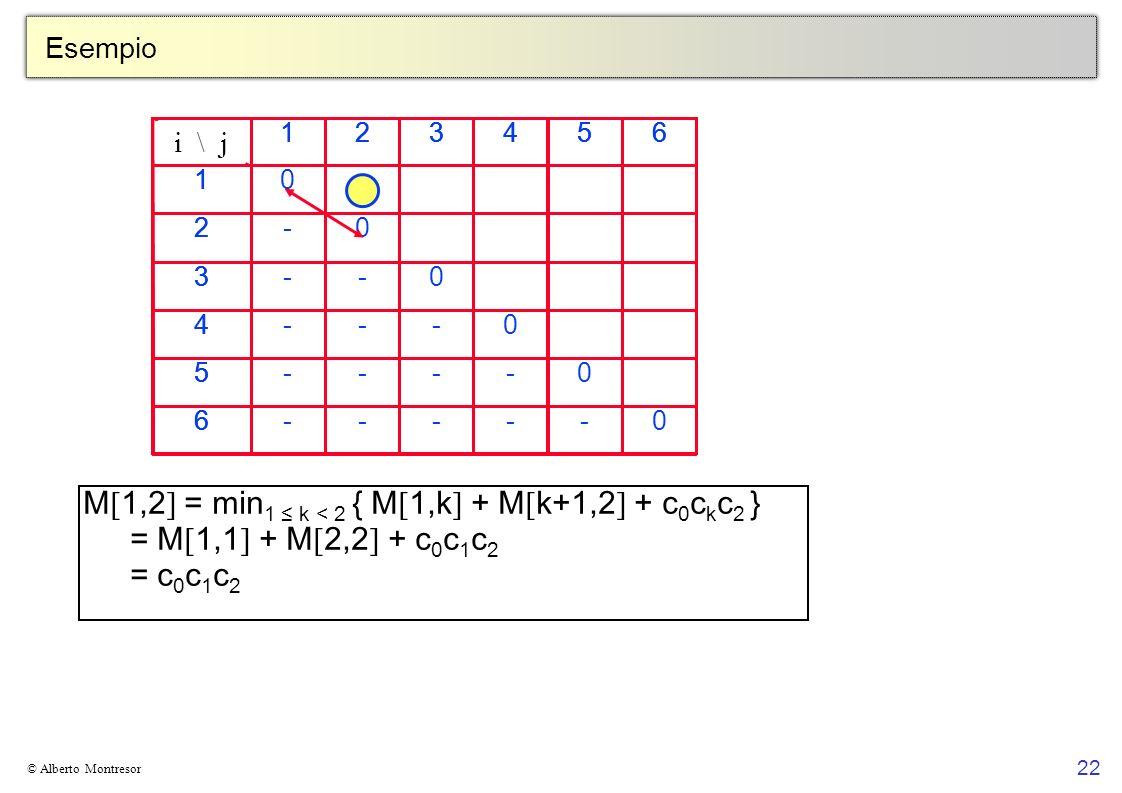 M[1,2] = min1 ≤ k < 2 { M[1,k] + M[k+1,2] + c0ckc2 }